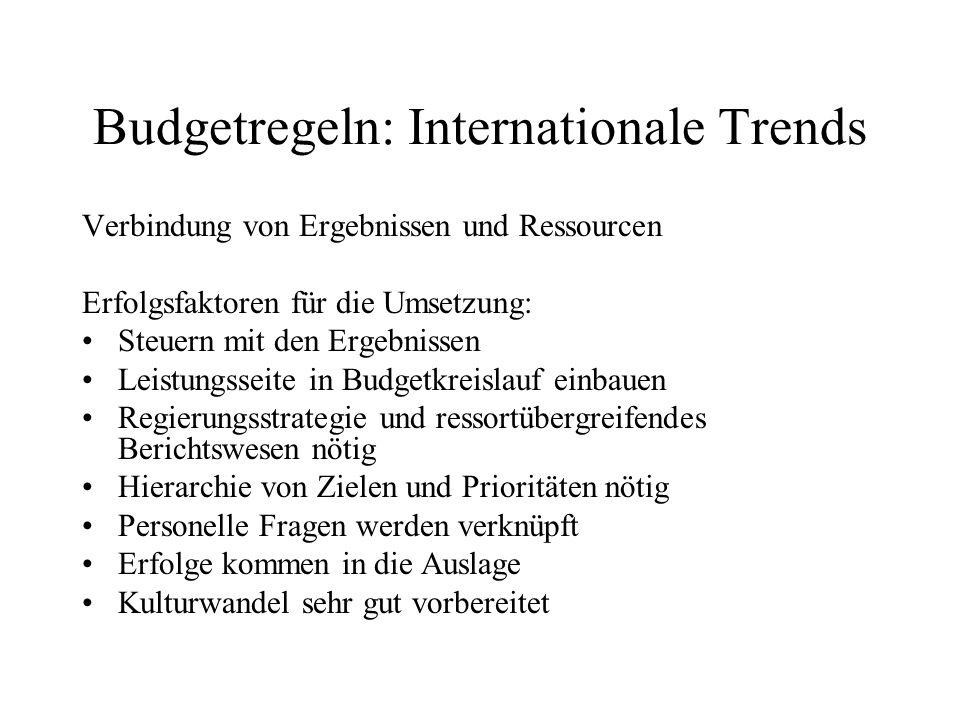 Budgetregeln: Internationale Trends Verbindung von Ergebnissen und Ressourcen Erfolgsfaktoren für die Umsetzung: Steuern mit den Ergebnissen Leistungs