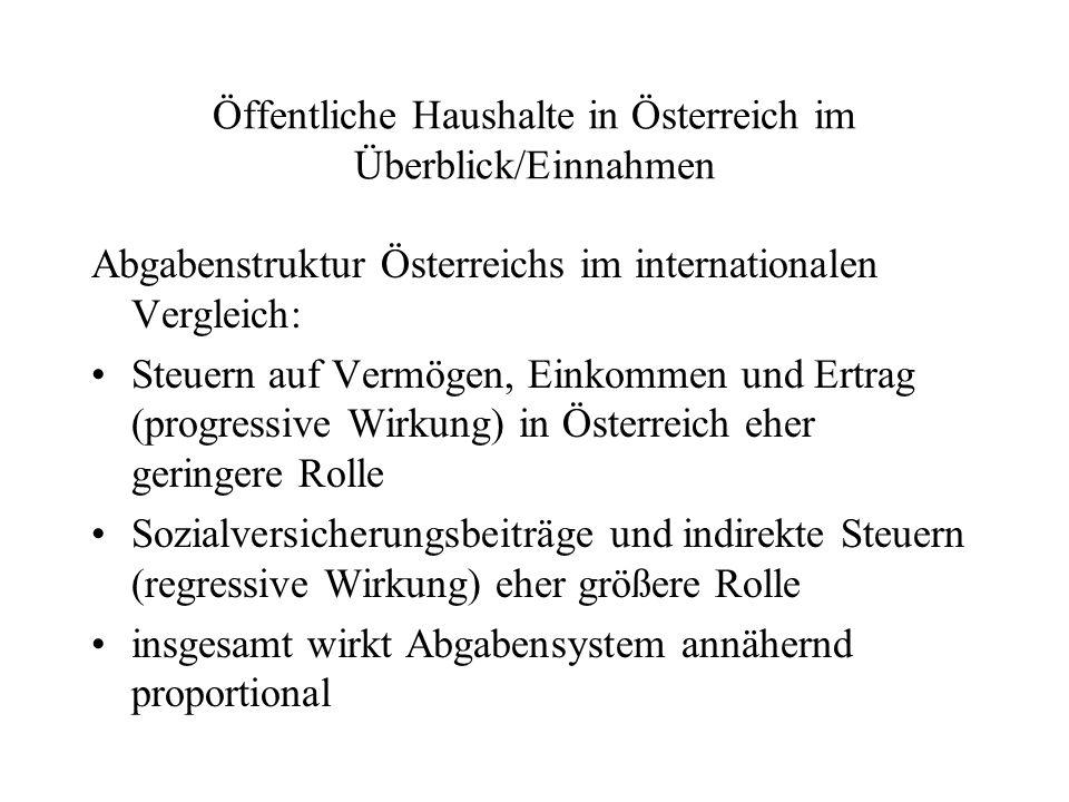 Öffentliche Haushalte in Österreich im Überblick/Einnahmen Abgabenstruktur Österreichs im internationalen Vergleich: Steuern auf Vermögen, Einkommen u