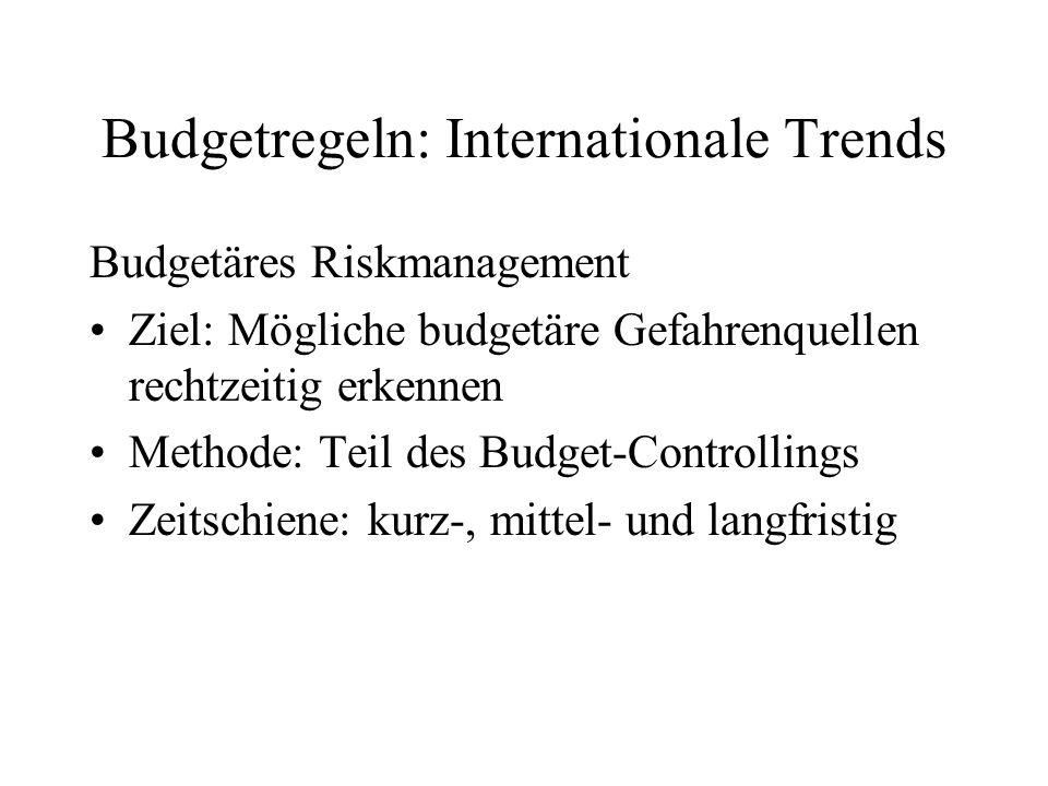 Budgetregeln: Internationale Trends Budgetäres Riskmanagement Ziel: Mögliche budgetäre Gefahrenquellen rechtzeitig erkennen Methode: Teil des Budget-C