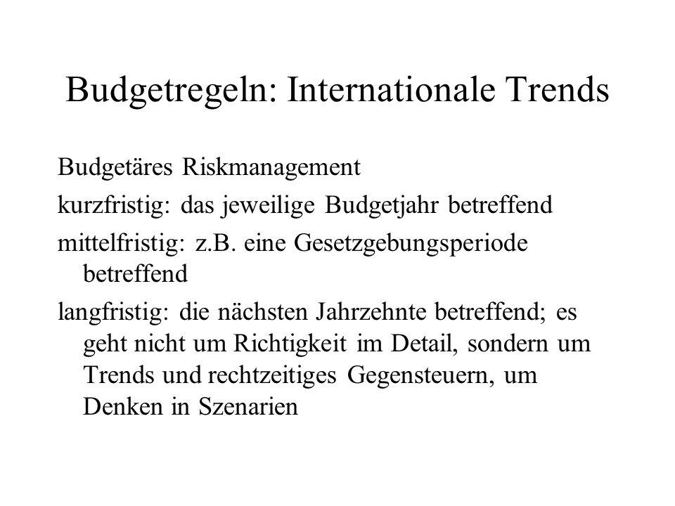 Budgetregeln: Internationale Trends Budgetäres Riskmanagement kurzfristig: das jeweilige Budgetjahr betreffend mittelfristig: z.B. eine Gesetzgebungsp