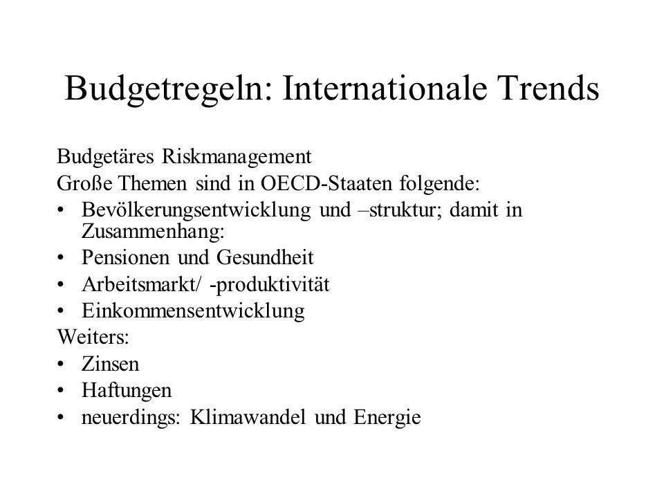 Budgetregeln: Internationale Trends Budgetäres Riskmanagement Große Themen sind in OECD-Staaten folgende: Bevölkerungsentwicklung und –struktur; damit