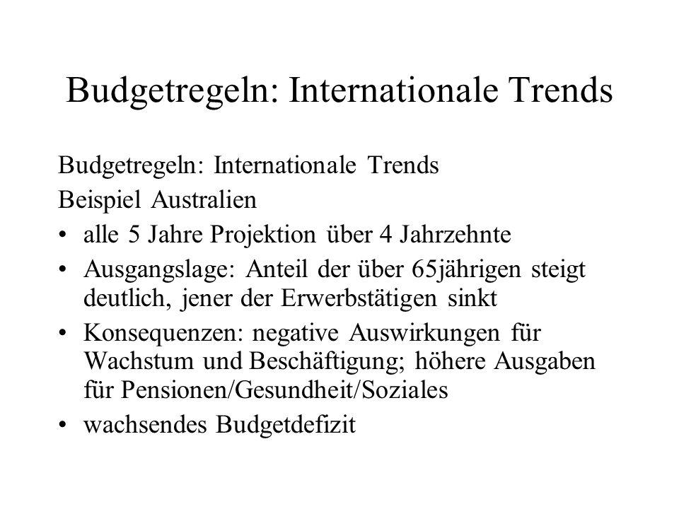 Budgetregeln: Internationale Trends Beispiel Australien alle 5 Jahre Projektion über 4 Jahrzehnte Ausgangslage: Anteil der über 65jährigen steigt deut