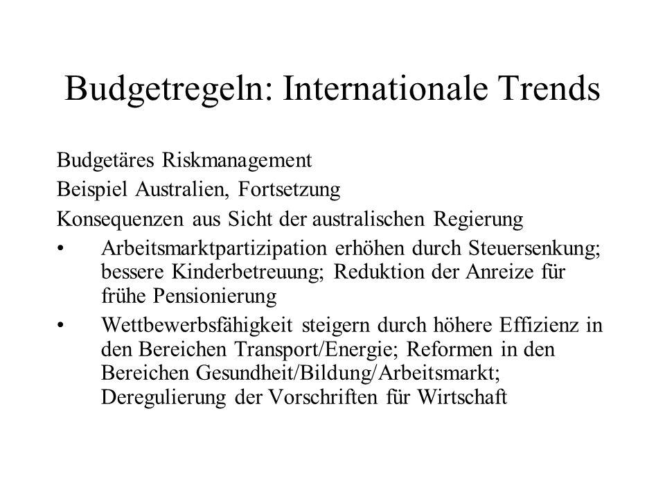 Budgetregeln: Internationale Trends Budgetäres Riskmanagement Beispiel Australien, Fortsetzung Konsequenzen aus Sicht der australischen Regierung Arbe