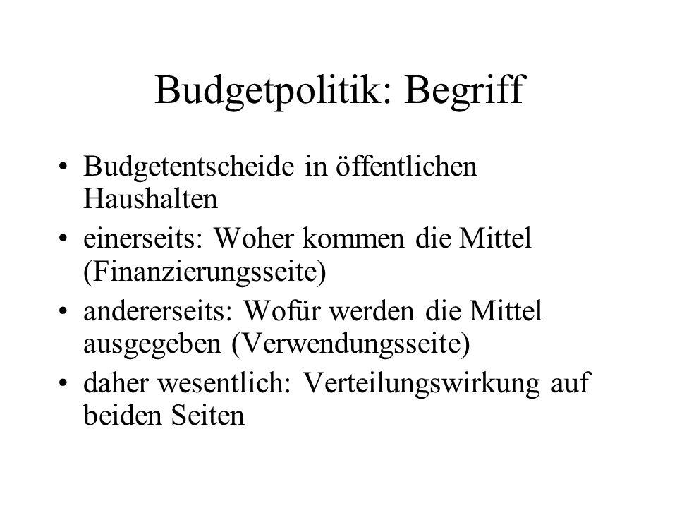 Budgetpolitik: Begriff Budgetentscheide in öffentlichen Haushalten einerseits: Woher kommen die Mittel (Finanzierungsseite) andererseits: Wofür werden