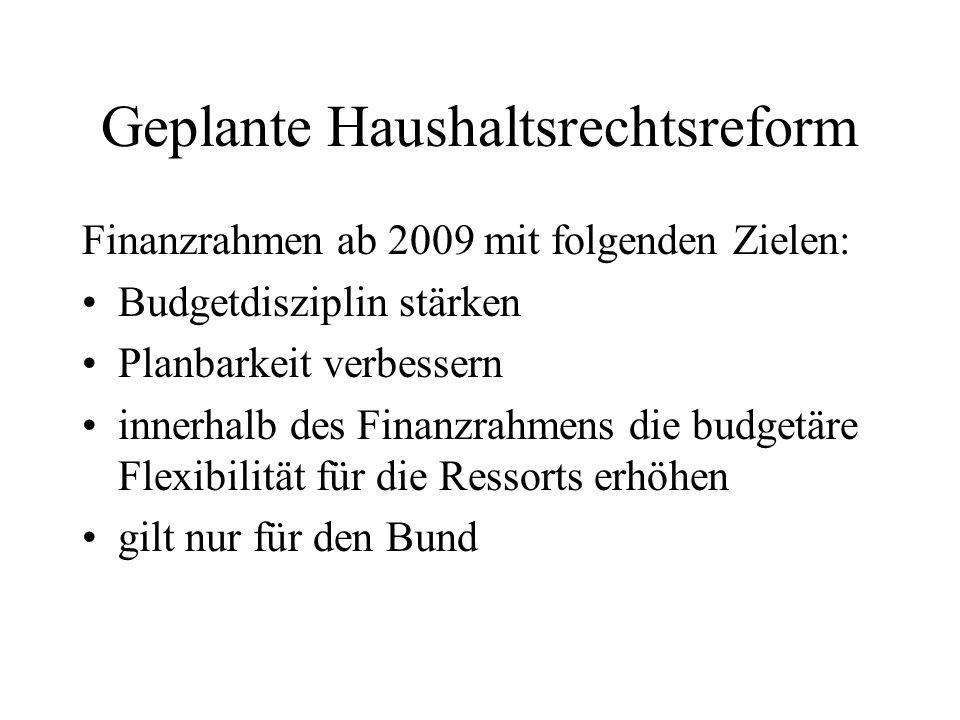 Geplante Haushaltsrechtsreform Finanzrahmen ab 2009 mit folgenden Zielen: Budgetdisziplin stärken Planbarkeit verbessern innerhalb des Finanzrahmens d