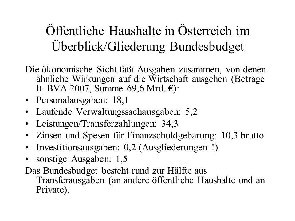 Öffentliche Haushalte in Österreich im Überblick/Gliederung Bundesbudget Die ökonomische Sicht faßt Ausgaben zusammen, von denen ähnliche Wirkungen au