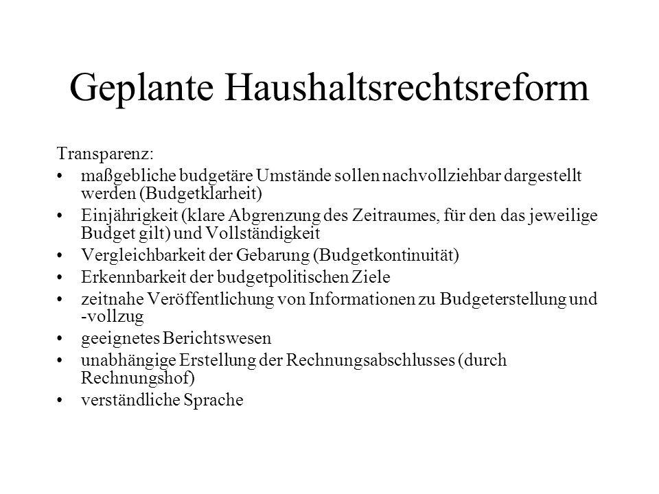 Geplante Haushaltsrechtsreform Transparenz: maßgebliche budgetäre Umstände sollen nachvollziehbar dargestellt werden (Budgetklarheit) Einjährigkeit (k