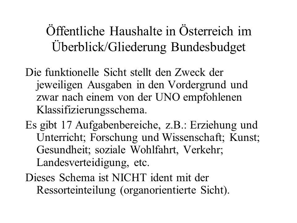 Öffentliche Haushalte in Österreich im Überblick/Gliederung Bundesbudget Die funktionelle Sicht stellt den Zweck der jeweiligen Ausgaben in den Vorder