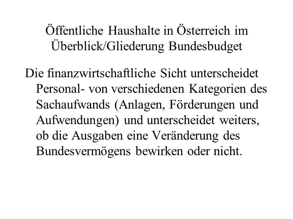 Öffentliche Haushalte in Österreich im Überblick/Gliederung Bundesbudget Die finanzwirtschaftliche Sicht unterscheidet Personal- von verschiedenen Kat