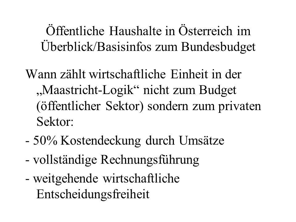 Öffentliche Haushalte in Österreich im Überblick/Basisinfos zum Bundesbudget Wann zählt wirtschaftliche Einheit in der Maastricht-Logik nicht zum Budg
