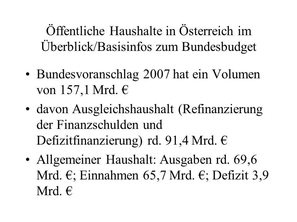 Öffentliche Haushalte in Österreich im Überblick/Basisinfos zum Bundesbudget Bundesvoranschlag 2007 hat ein Volumen von 157,1 Mrd. davon Ausgleichshau