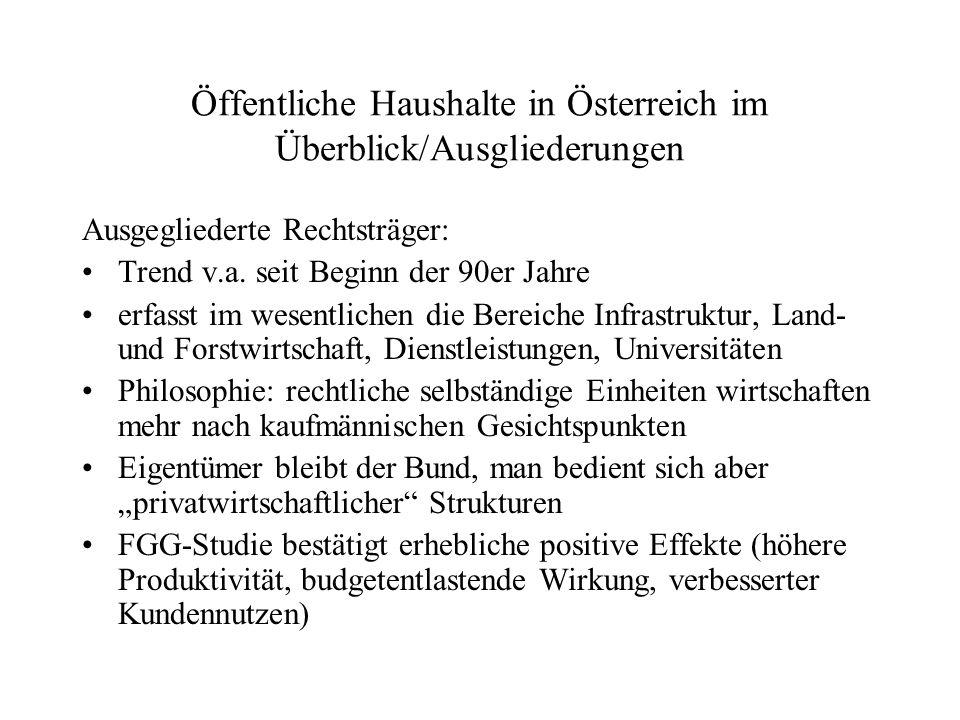 Öffentliche Haushalte in Österreich im Überblick/Ausgliederungen Ausgegliederte Rechtsträger: Trend v.a. seit Beginn der 90er Jahre erfasst im wesentl