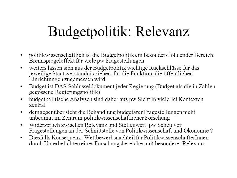 Budgetpolitik: Relevanz politikwissenschaftlich ist die Budgetpolitik ein besonders lohnender Bereich: Brennspiegeleffekt für viele pw Fragestellungen