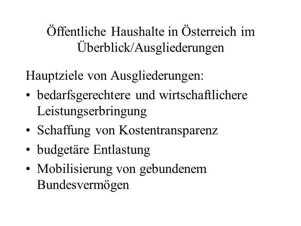 Öffentliche Haushalte in Österreich im Überblick/Ausgliederungen Hauptziele von Ausgliederungen: bedarfsgerechtere und wirtschaftlichere Leistungserbr