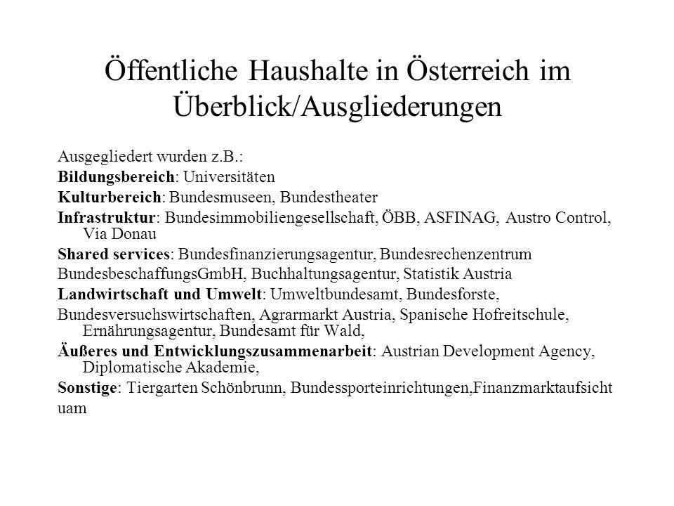 Öffentliche Haushalte in Österreich im Überblick/Ausgliederungen Ausgegliedert wurden z.B.: Bildungsbereich: Universitäten Kulturbereich: Bundesmuseen