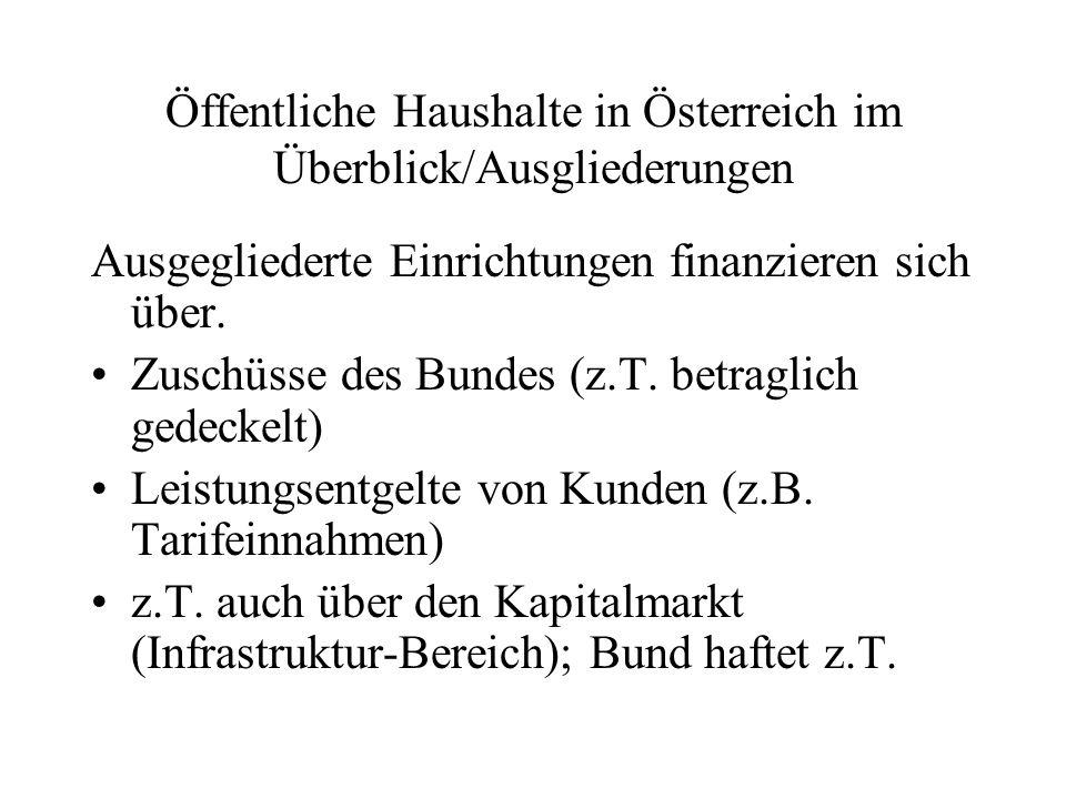 Öffentliche Haushalte in Österreich im Überblick/Ausgliederungen Ausgegliederte Einrichtungen finanzieren sich über. Zuschüsse des Bundes (z.T. betrag