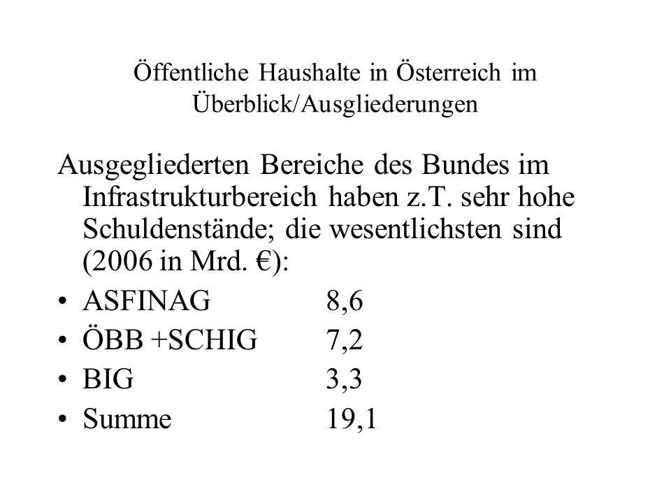 Öffentliche Haushalte in Österreich im Überblick/Ausgliederungen Ausgegliederten Bereiche des Bundes im Infrastrukturbereich haben z.T. sehr hohe Schu