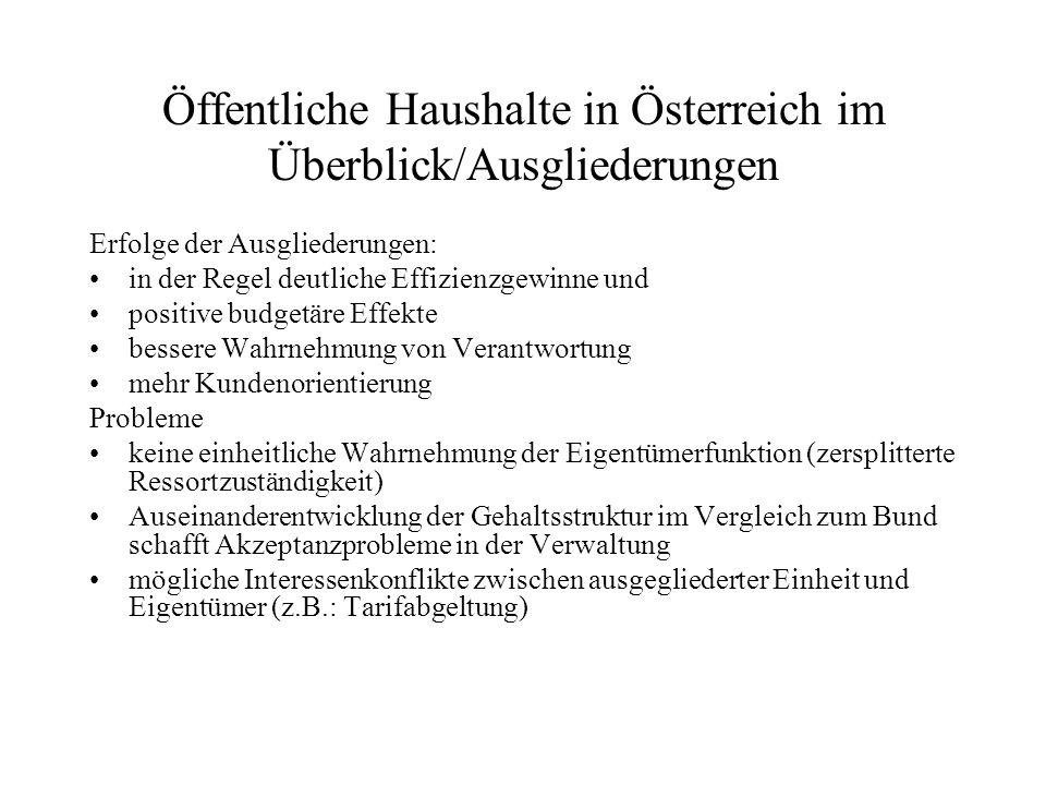 Öffentliche Haushalte in Österreich im Überblick/Ausgliederungen Erfolge der Ausgliederungen: in der Regel deutliche Effizienzgewinne und positive bud