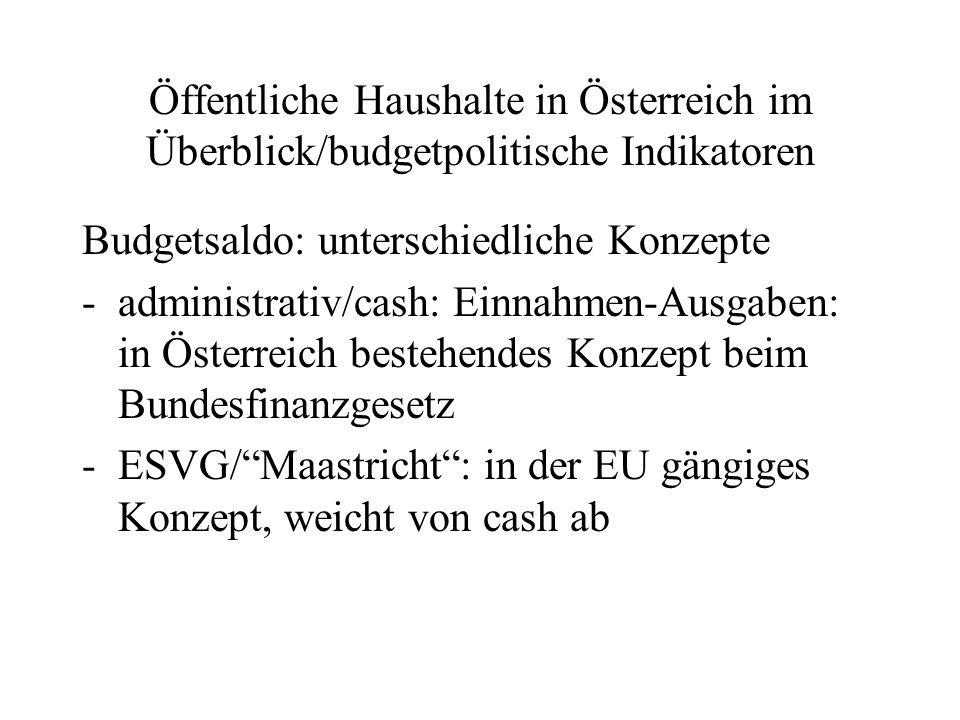 Öffentliche Haushalte in Österreich im Überblick/budgetpolitische Indikatoren Budgetsaldo: unterschiedliche Konzepte -administrativ/cash: Einnahmen-Au