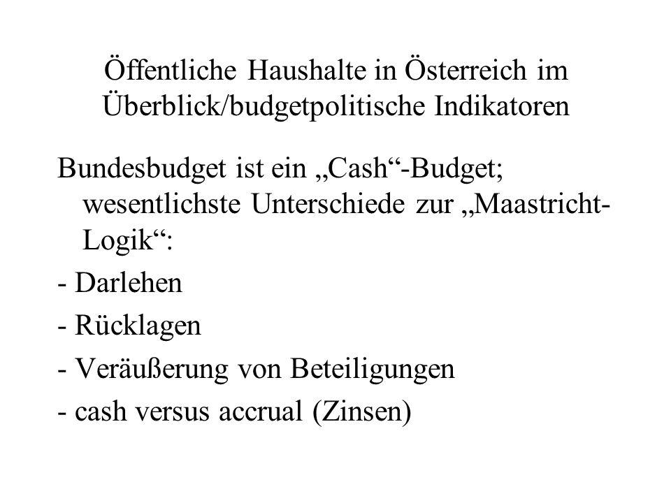 Öffentliche Haushalte in Österreich im Überblick/budgetpolitische Indikatoren Bundesbudget ist ein Cash-Budget; wesentlichste Unterschiede zur Maastri