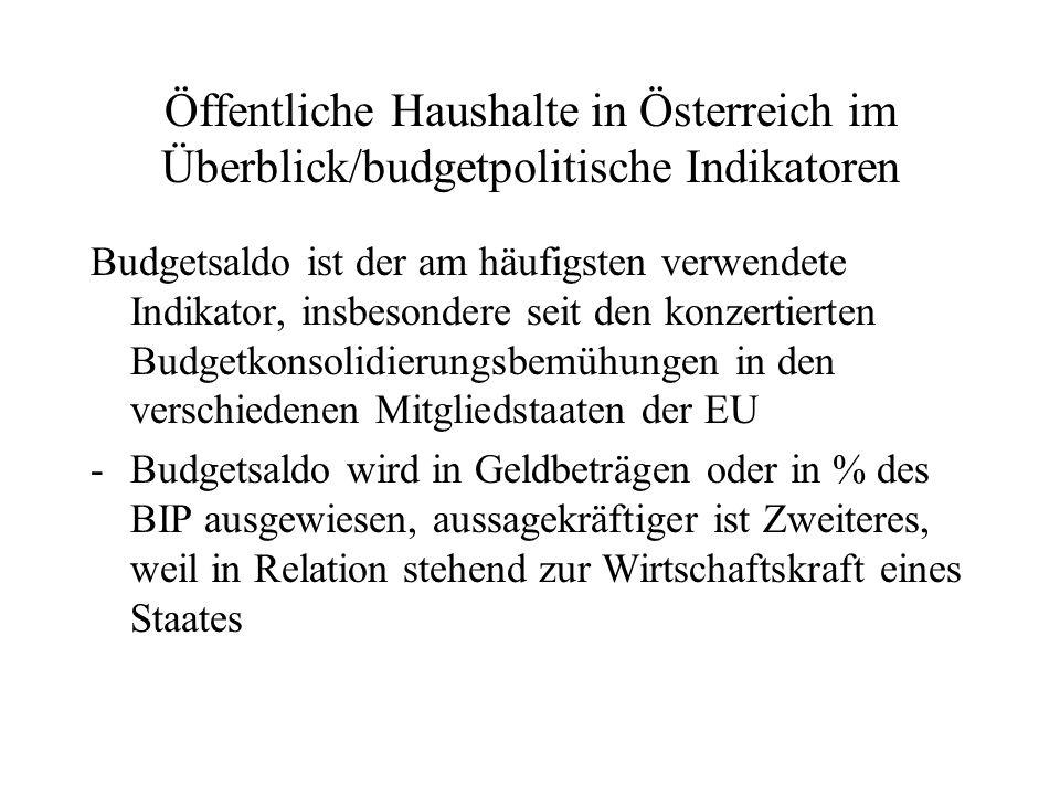 Öffentliche Haushalte in Österreich im Überblick/budgetpolitische Indikatoren Budgetsaldo ist der am häufigsten verwendete Indikator, insbesondere sei