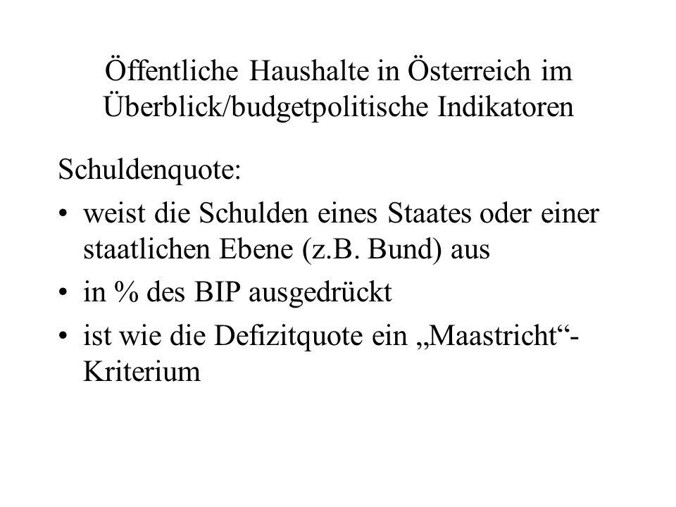 Öffentliche Haushalte in Österreich im Überblick/budgetpolitische Indikatoren Schuldenquote: weist die Schulden eines Staates oder einer staatlichen E