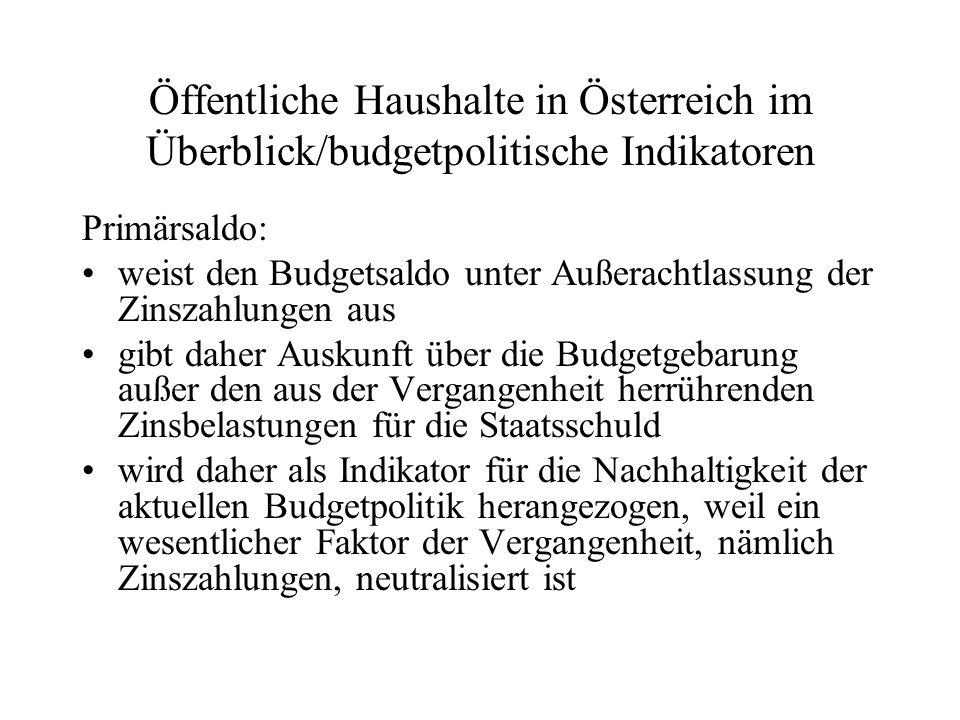 Öffentliche Haushalte in Österreich im Überblick/budgetpolitische Indikatoren Primärsaldo: weist den Budgetsaldo unter Außerachtlassung der Zinszahlun