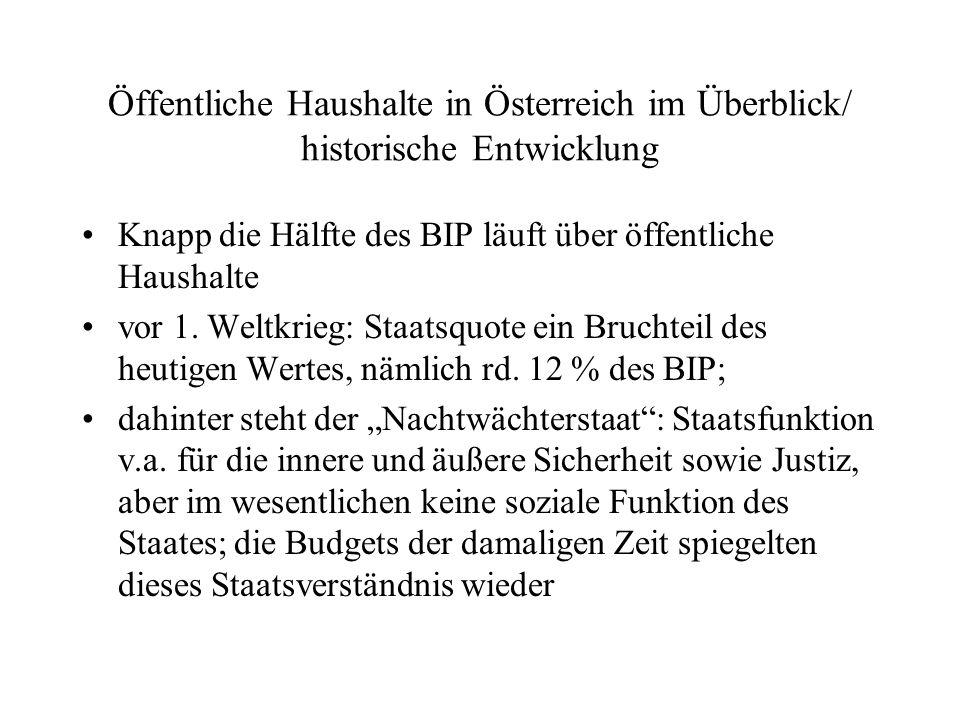 Öffentliche Haushalte in Österreich im Überblick/ historische Entwicklung Knapp die Hälfte des BIP läuft über öffentliche Haushalte vor 1. Weltkrieg: