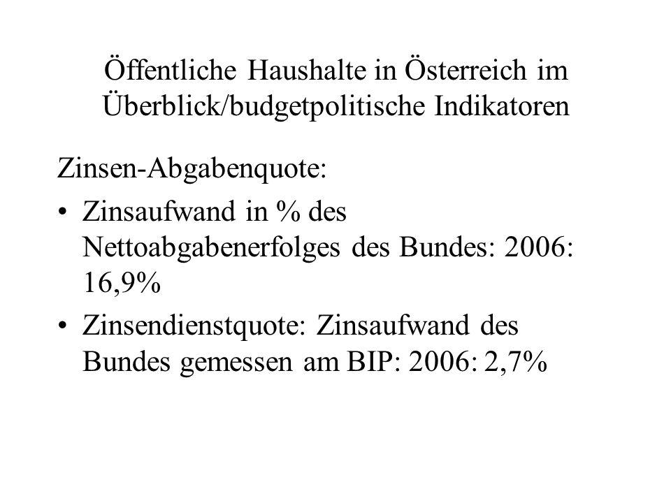 Öffentliche Haushalte in Österreich im Überblick/budgetpolitische Indikatoren Zinsen-Abgabenquote: Zinsaufwand in % des Nettoabgabenerfolges des Bunde