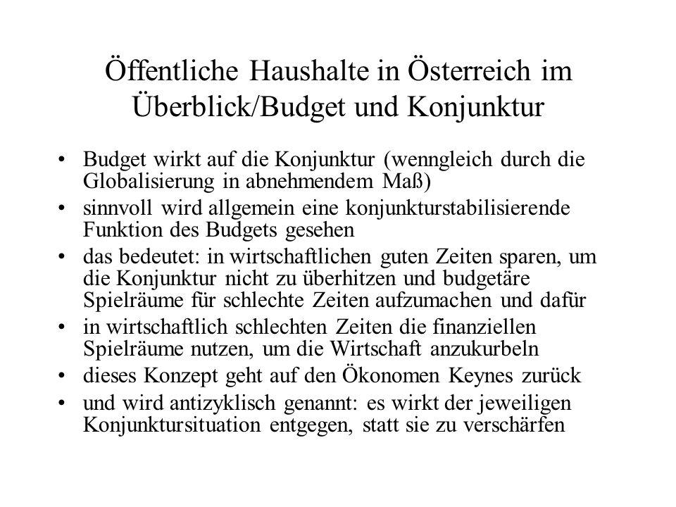 Öffentliche Haushalte in Österreich im Überblick/Budget und Konjunktur Budget wirkt auf die Konjunktur (wenngleich durch die Globalisierung in abnehme