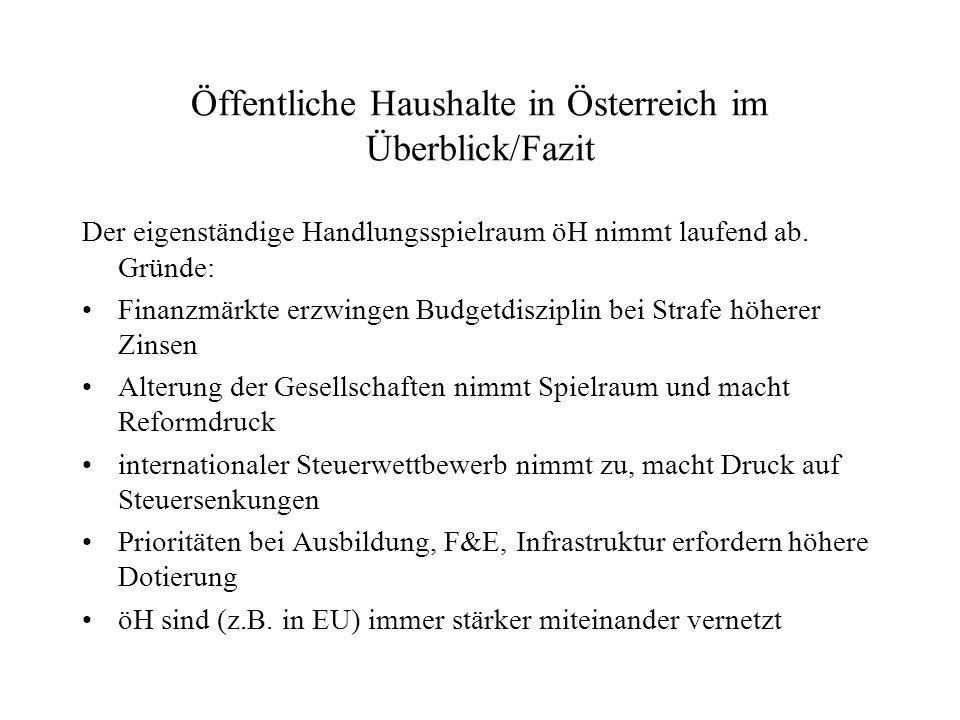 Öffentliche Haushalte in Österreich im Überblick/Fazit Der eigenständige Handlungsspielraum öH nimmt laufend ab. Gründe: Finanzmärkte erzwingen Budget