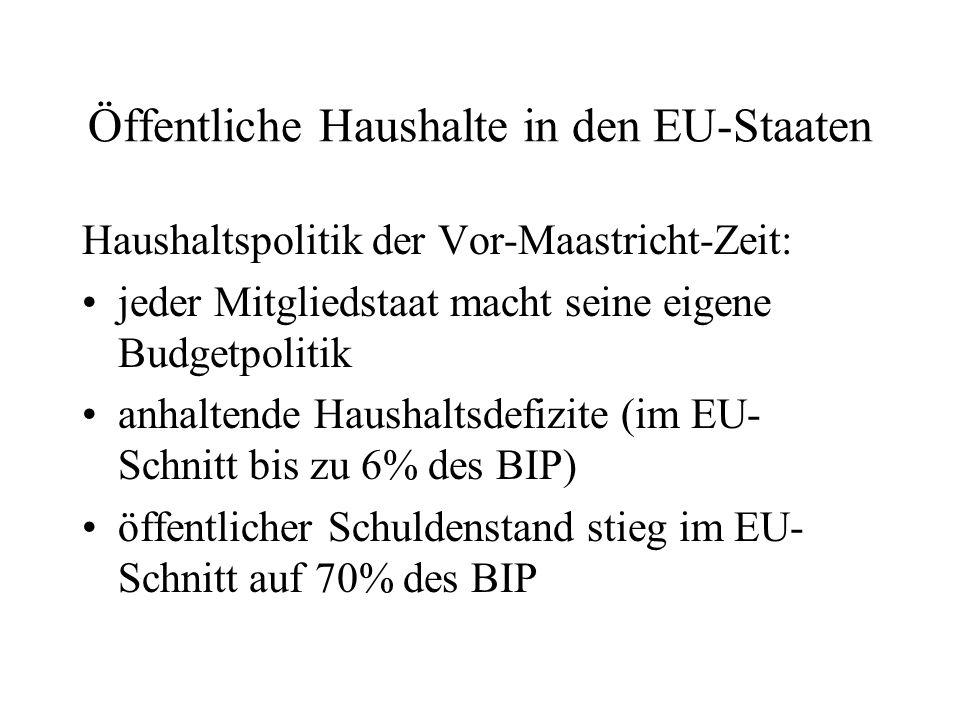 Öffentliche Haushalte in den EU-Staaten Haushaltspolitik der Vor-Maastricht-Zeit: jeder Mitgliedstaat macht seine eigene Budgetpolitik anhaltende Haus