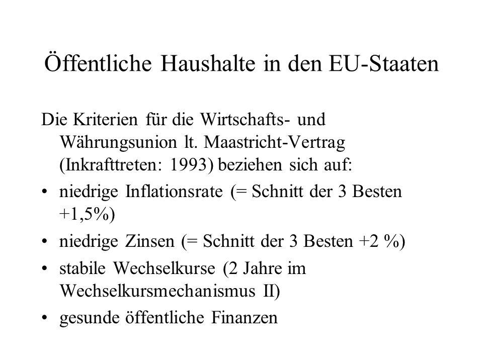 Öffentliche Haushalte in den EU-Staaten Die Kriterien für die Wirtschafts- und Währungsunion lt. Maastricht-Vertrag (Inkrafttreten: 1993) beziehen sic
