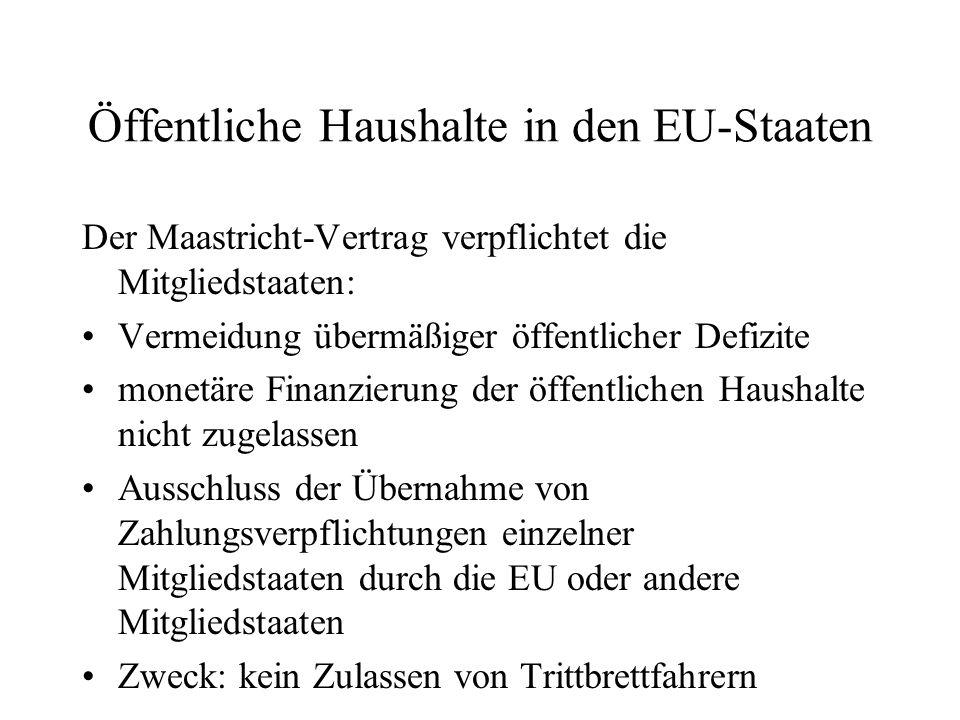 Öffentliche Haushalte in den EU-Staaten Der Maastricht-Vertrag verpflichtet die Mitgliedstaaten: Vermeidung übermäßiger öffentlicher Defizite monetäre