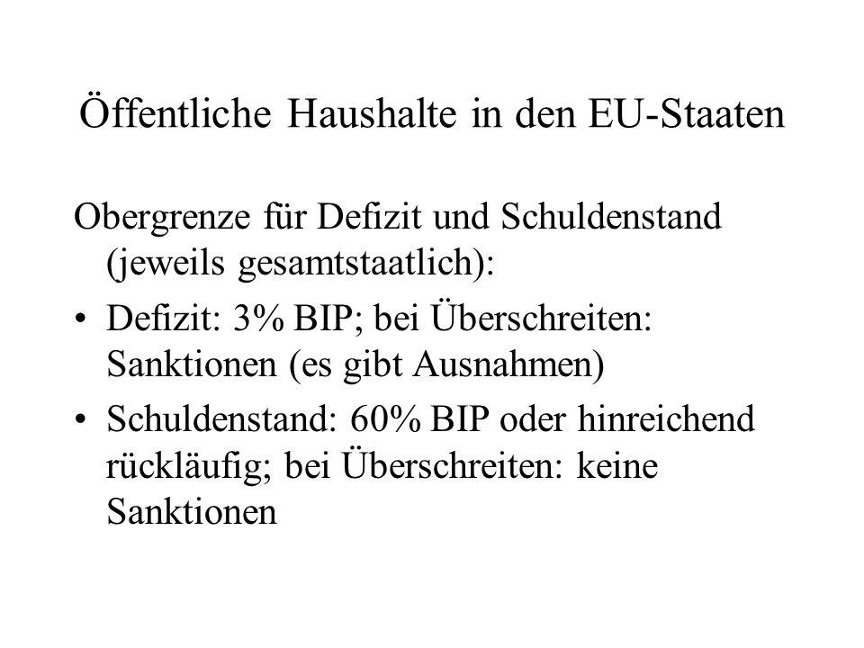 Öffentliche Haushalte in den EU-Staaten Obergrenze für Defizit und Schuldenstand (jeweils gesamtstaatlich): Defizit: 3% BIP; bei Überschreiten: Sankti