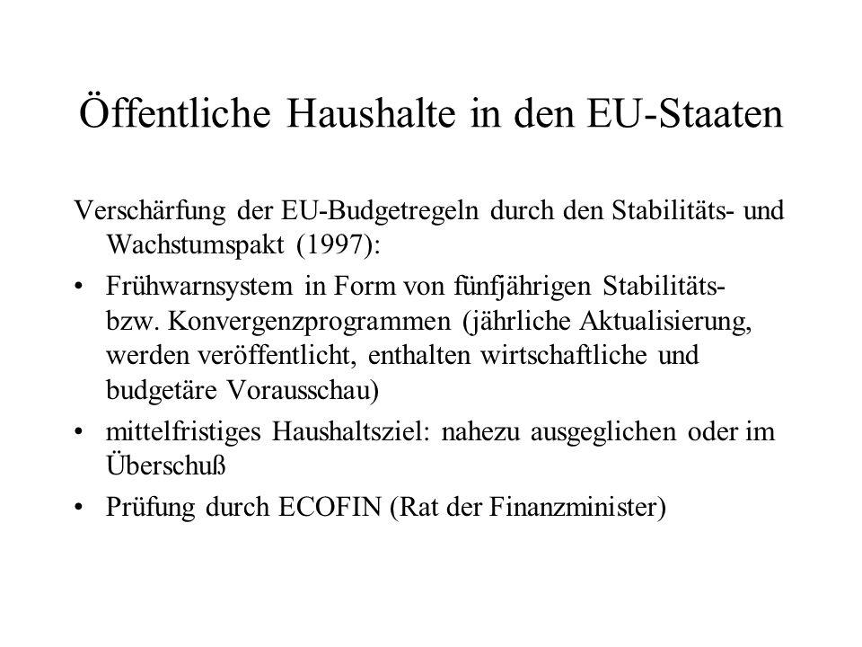 Öffentliche Haushalte in den EU-Staaten Verschärfung der EU-Budgetregeln durch den Stabilitäts- und Wachstumspakt (1997): Frühwarnsystem in Form von f