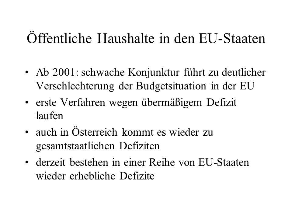 Öffentliche Haushalte in den EU-Staaten Ab 2001: schwache Konjunktur führt zu deutlicher Verschlechterung der Budgetsituation in der EU erste Verfahre