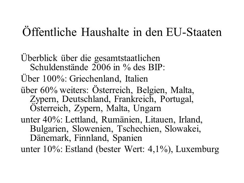 Öffentliche Haushalte in den EU-Staaten Überblick über die gesamtstaatlichen Schuldenstände 2006 in % des BIP: Über 100%: Griechenland, Italien über 6