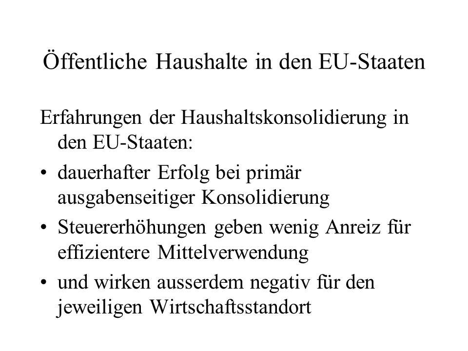 Öffentliche Haushalte in den EU-Staaten Erfahrungen der Haushaltskonsolidierung in den EU-Staaten: dauerhafter Erfolg bei primär ausgabenseitiger Kons