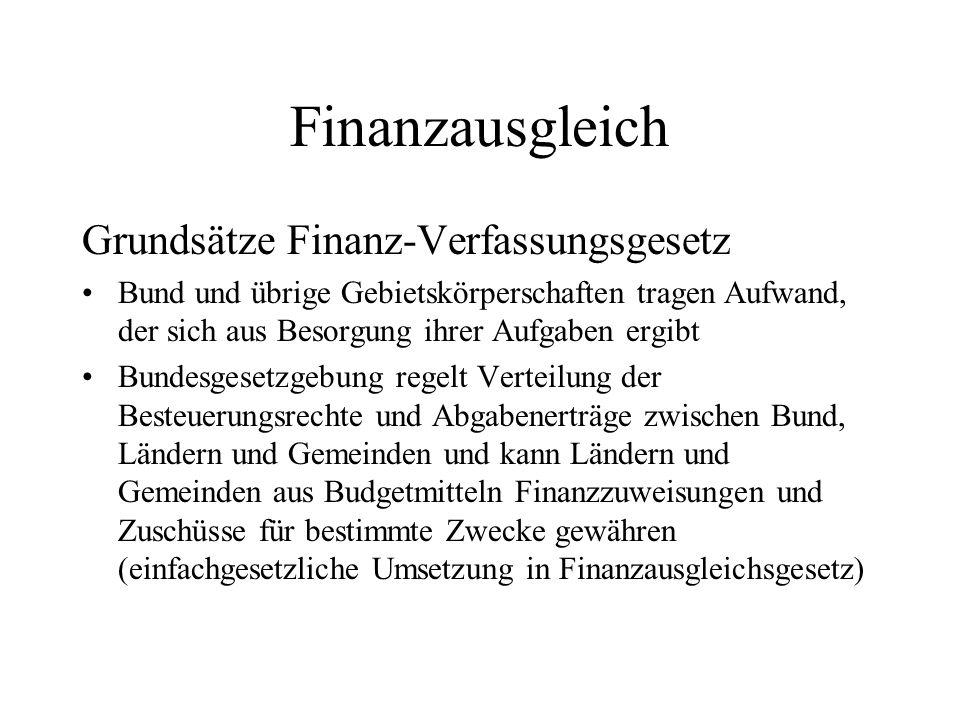Finanzausgleich Grundsätze Finanz-Verfassungsgesetz Bund und übrige Gebietskörperschaften tragen Aufwand, der sich aus Besorgung ihrer Aufgaben ergibt