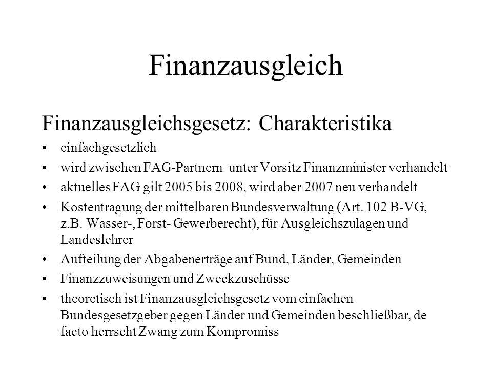 Finanzausgleich Finanzausgleichsgesetz: Charakteristika einfachgesetzlich wird zwischen FAG-Partnern unter Vorsitz Finanzminister verhandelt aktuelles