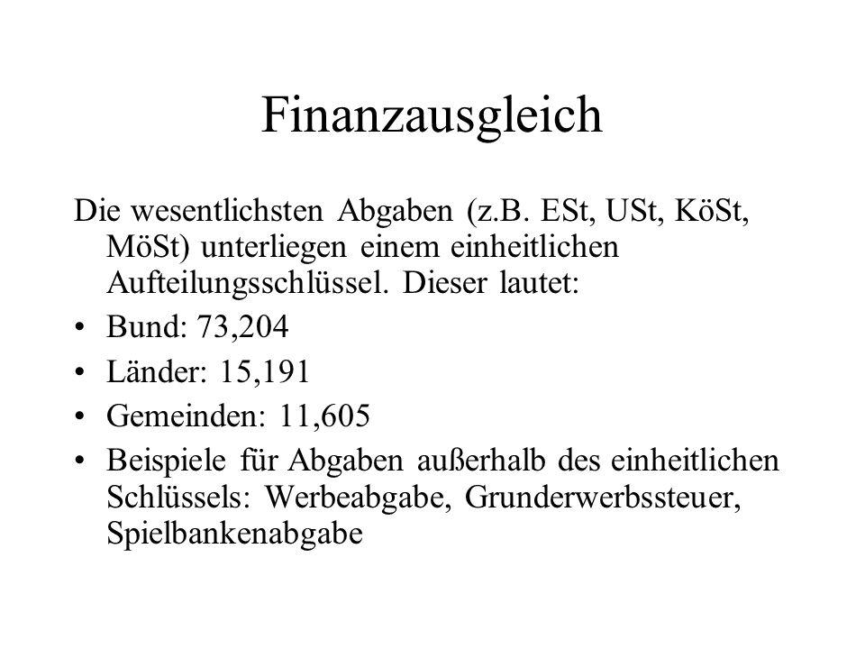 Finanzausgleich Die wesentlichsten Abgaben (z.B. ESt, USt, KöSt, MöSt) unterliegen einem einheitlichen Aufteilungsschlüssel. Dieser lautet: Bund: 73,2