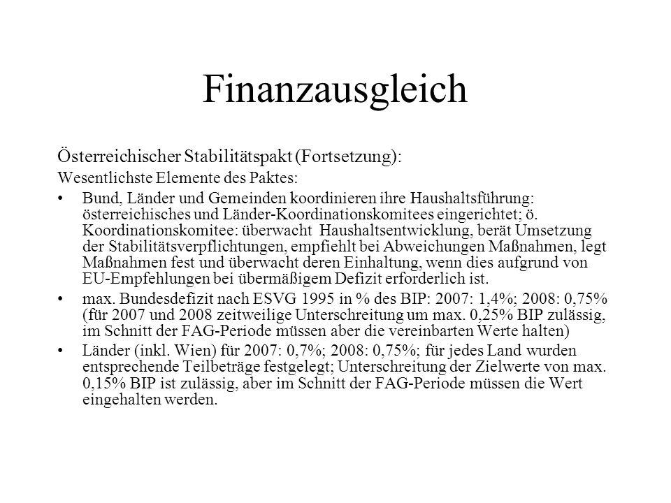 Finanzausgleich Österreichischer Stabilitätspakt (Fortsetzung): Wesentlichste Elemente des Paktes: Bund, Länder und Gemeinden koordinieren ihre Hausha