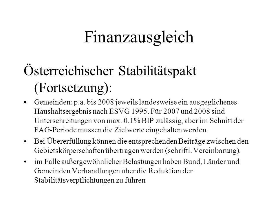 Finanzausgleich Österreichischer Stabilitätspakt (Fortsetzung): Gemeinden: p.a. bis 2008 jeweils landesweise ein ausgeglichenes Haushaltsergebnis nach