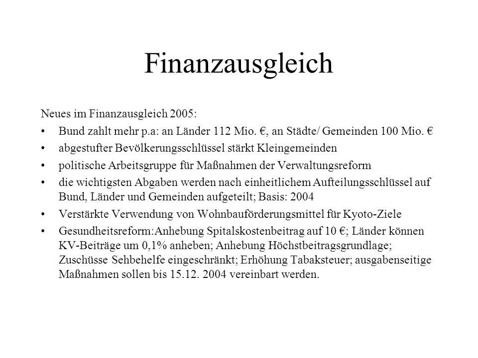 Finanzausgleich Neues im Finanzausgleich 2005: Bund zahlt mehr p.a: an Länder 112 Mio., an Städte/ Gemeinden 100 Mio. abgestufter Bevölkerungsschlüsse