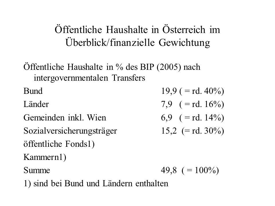 Öffentliche Haushalte in Österreich im Überblick/Einnahmen Abgabenstruktur Österreichs im internationalen Vergleich: Steuern auf Vermögen, Einkommen und Ertrag (progressive Wirkung) in Österreich eher geringere Rolle Sozialversicherungsbeiträge und indirekte Steuern (regressive Wirkung) eher größere Rolle insgesamt wirkt Abgabensystem annähernd proportional