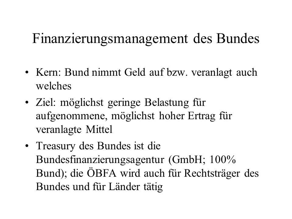 Finanzierungsmanagement des Bundes Kern: Bund nimmt Geld auf bzw. veranlagt auch welches Ziel: möglichst geringe Belastung für aufgenommene, möglichst