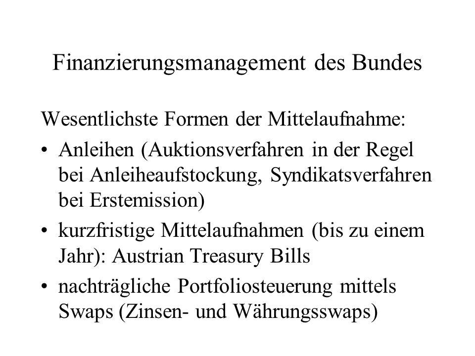 Finanzierungsmanagement des Bundes Wesentlichste Formen der Mittelaufnahme: Anleihen (Auktionsverfahren in der Regel bei Anleiheaufstockung, Syndikats