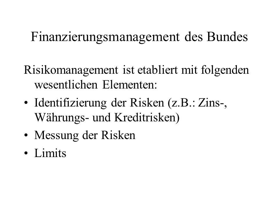 Finanzierungsmanagement des Bundes Risikomanagement ist etabliert mit folgenden wesentlichen Elementen: Identifizierung der Risken (z.B.: Zins-, Währu