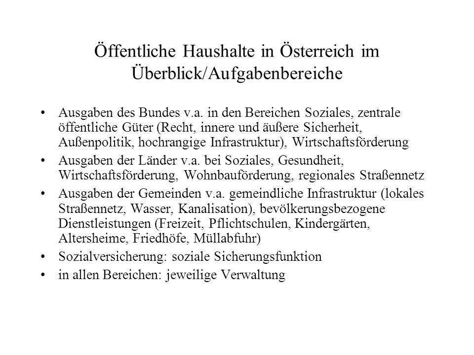 Öffentliche Haushalte in Österreich im Überblick/Aufgabenbereiche Ausgaben des Bundes v.a. in den Bereichen Soziales, zentrale öffentliche Güter (Rech